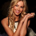 Jennifer Hawkins Bra Size, Age, Weight, Height, Measurements