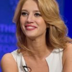Yael Grobglas Bra Size, Age, Weight, Height, Measurements