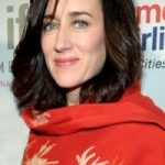 Maria Doyle Kennedy Net Worth
