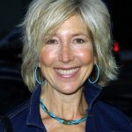 Lin Shaye Net Worth